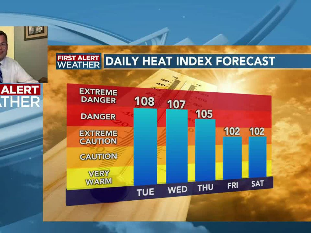 FIRST ALERT FORECAST: Another heat advisory today but some relief on the way later this week