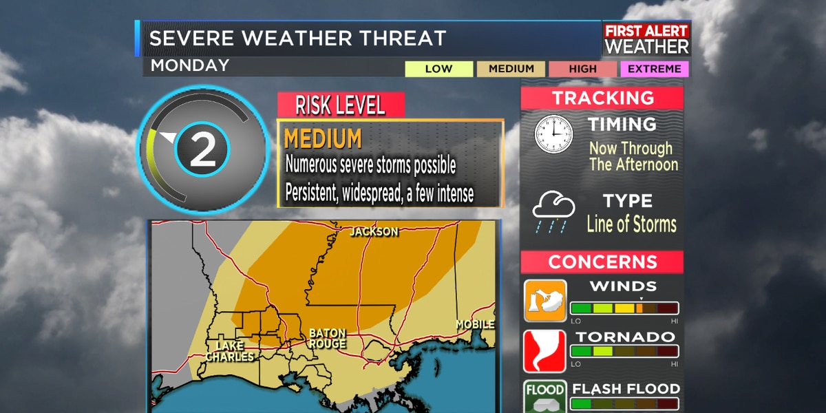 TIMELINE: Severe weather threat increases for Southwest Louisiana through the afternoon