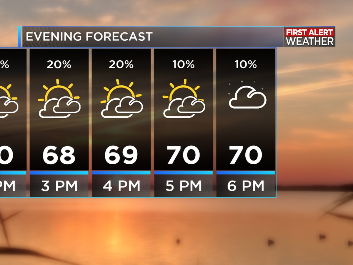 First Alert Forecast: Temperatures falling behind cold front