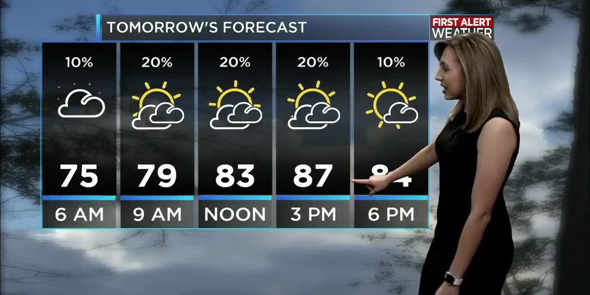 KPLC First Alert Forecast Nightcast (5/19)
