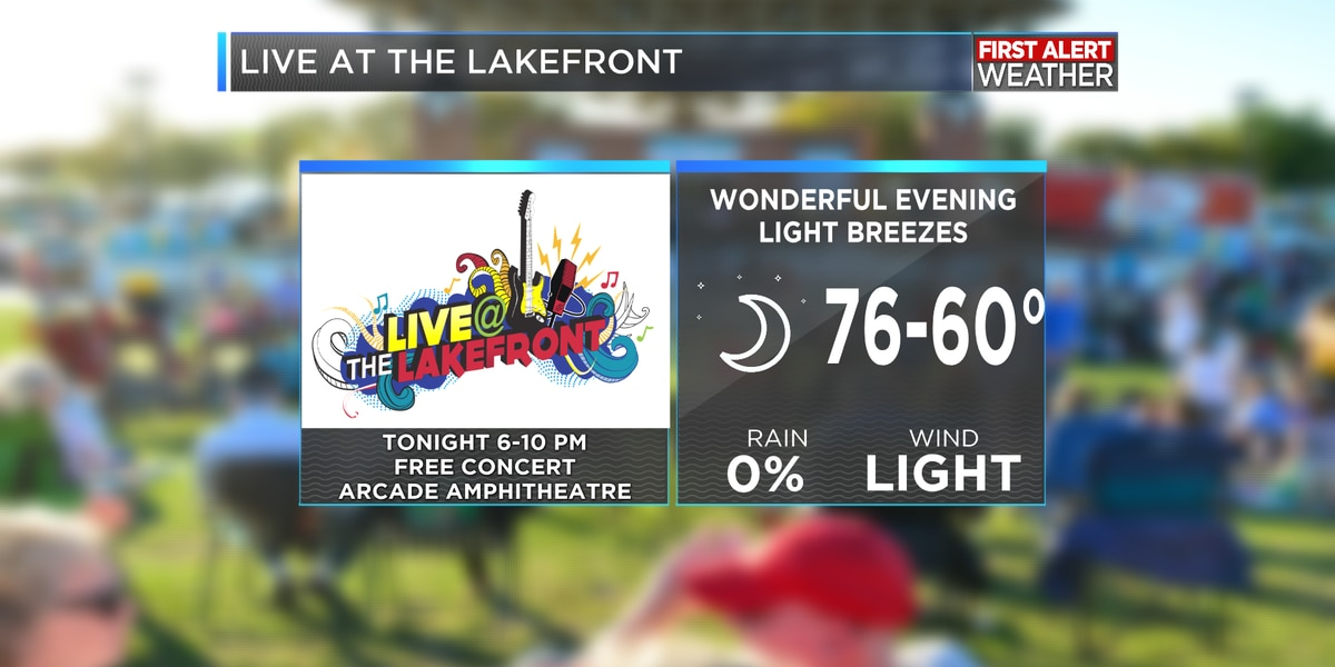 First Alert Forecast: Clouds begin to build ahead of rain chances to start the work week