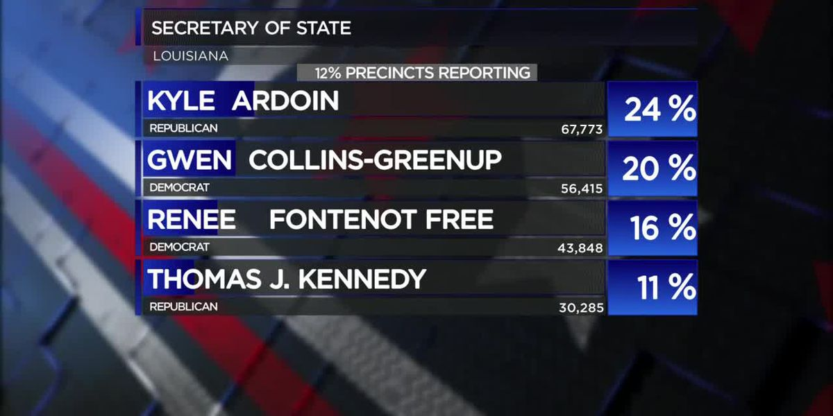 KPLC 7News Election Night 8:56 Cut-In