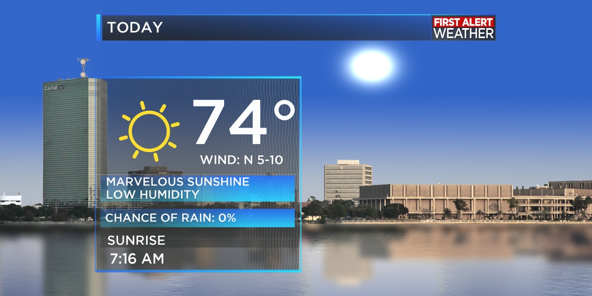 FIRST ALERT FORECAST: Weather on cruise control but weekend showers return