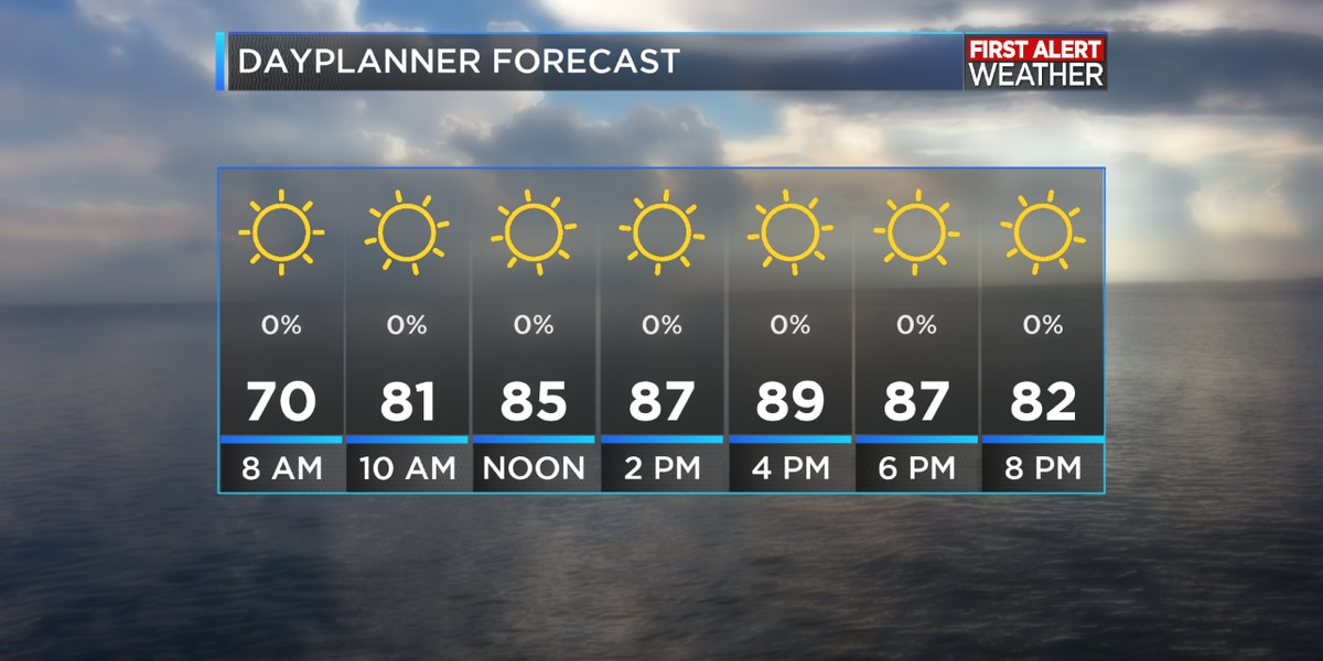 FIRST ALERT FORECAST: Wrapping up our fall feel Friday ahead of weekend rain chances