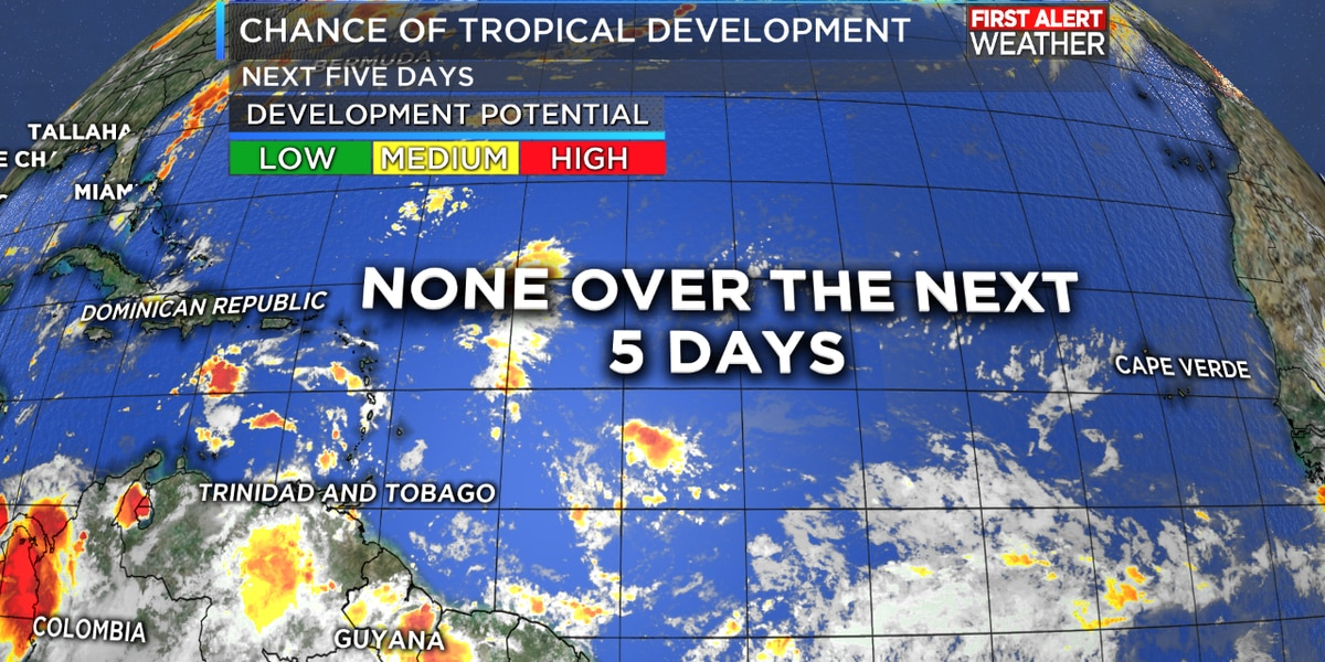TROPICAL UPDATE: The Atlantic remains closed for business this week