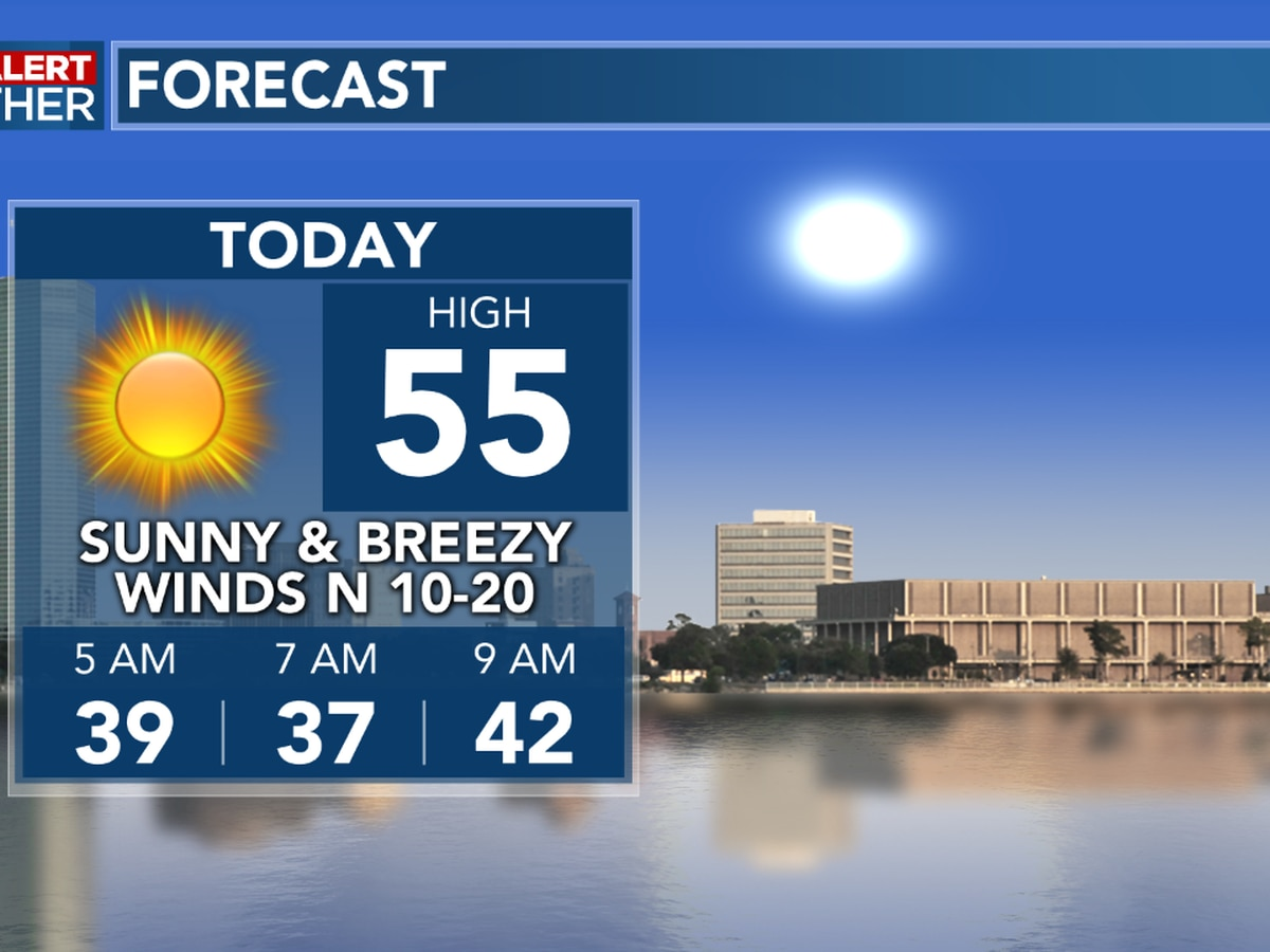 FIRST ALERT FORECAST: We finally get sunshine today, but freezing temperatures ahead tonight