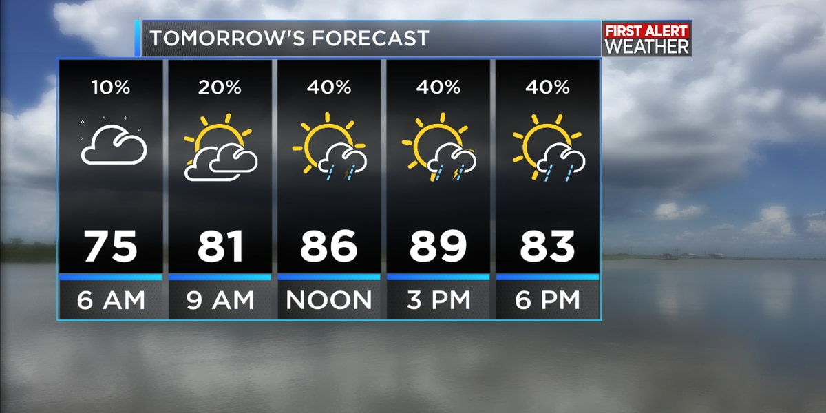 First Alert Forecast: Best rain chances Monday/Tuesday