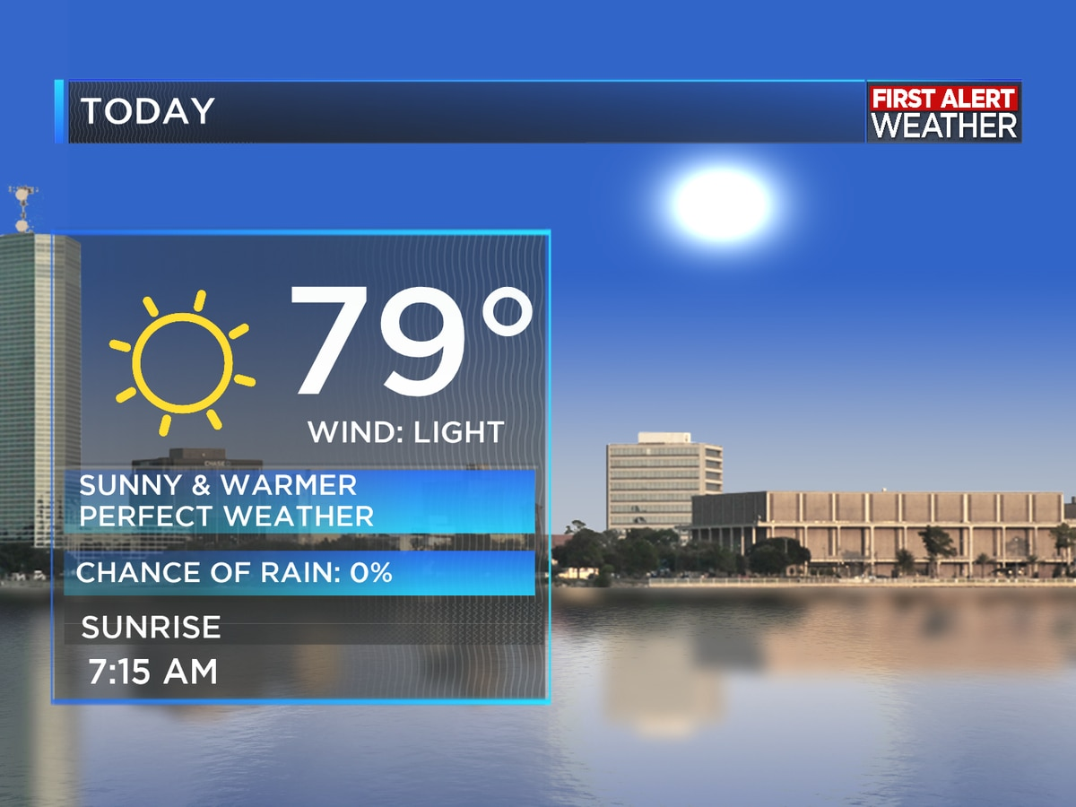 FIRST ALERT FORECAST: Fantastic Friday; clouds increase Saturday but rain chances slim