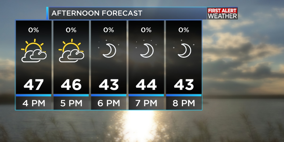 FIRST ALERT FORECAST: A chilly and breezy day, temperatures even cooler tonight as we clear out