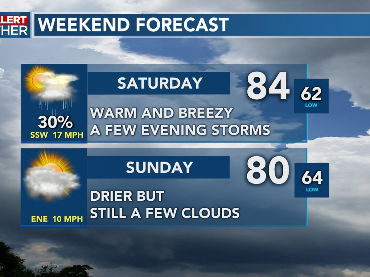 FIRST ALERT FORECAST: Sunny day ahead; tracking a few showers by Saturday evening