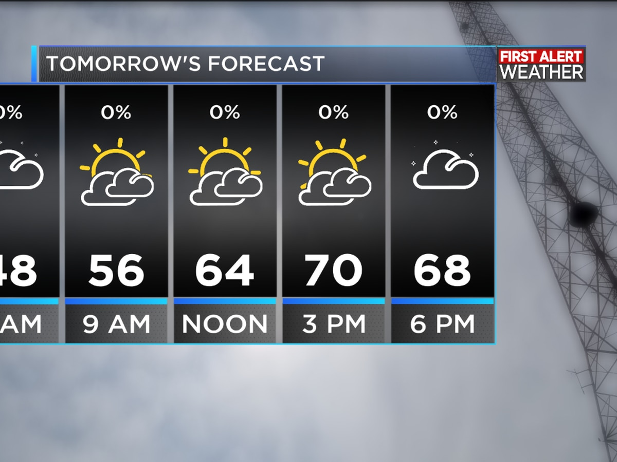 FIRST ALERT FORECAST: A cooler afternoon, but plenty of sunshine for the weekend