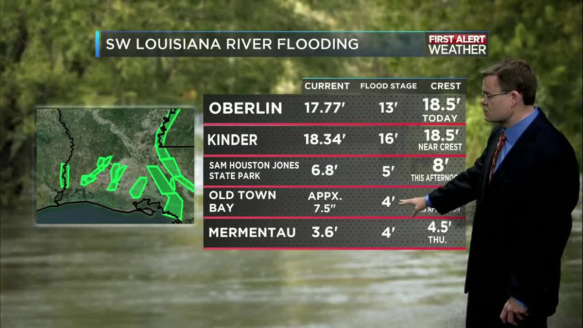 FIRST ALERT FORECAST: Normal summer pattern returns as river levels rise