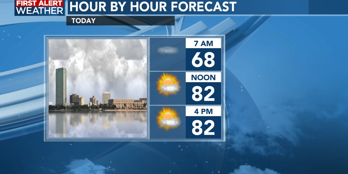 FIRST ALERT FORECAST: Warm and muggy through Veterans Day but lower humidity is on the way; Eta stationary in the Gulf