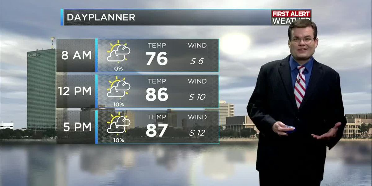 FIRST ALERT FORECAST: Clouds a little thicker today, rain possible later this week