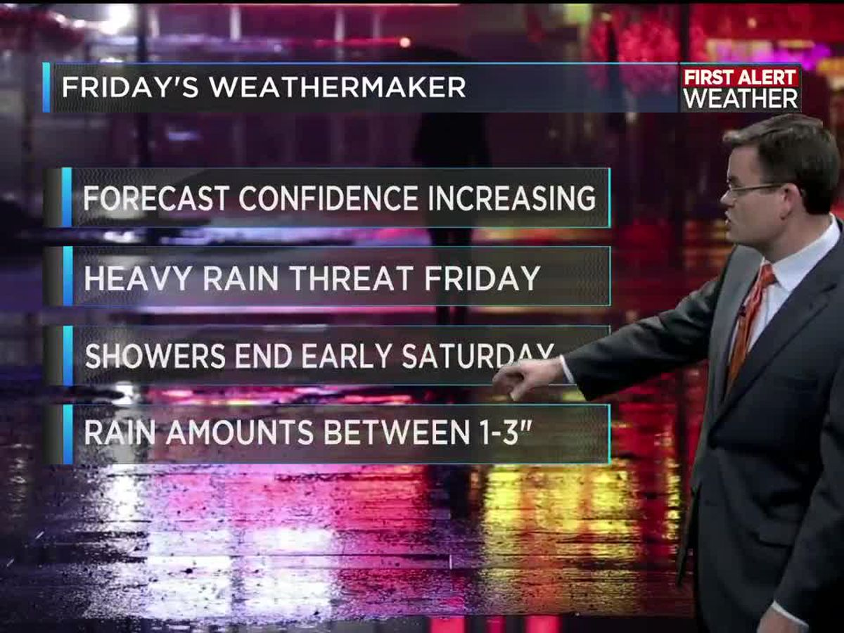 FIRST ALERT FORECAST: Bright sunshine breaks the chill; heavy rain threat on the way for Friday