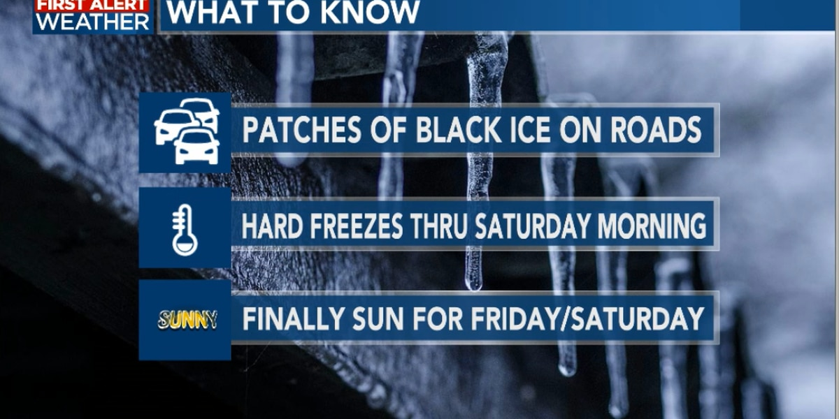 FIRST ALERT FORECAST: A couple more hard freezes the next couple of nights before a big weekend thaw