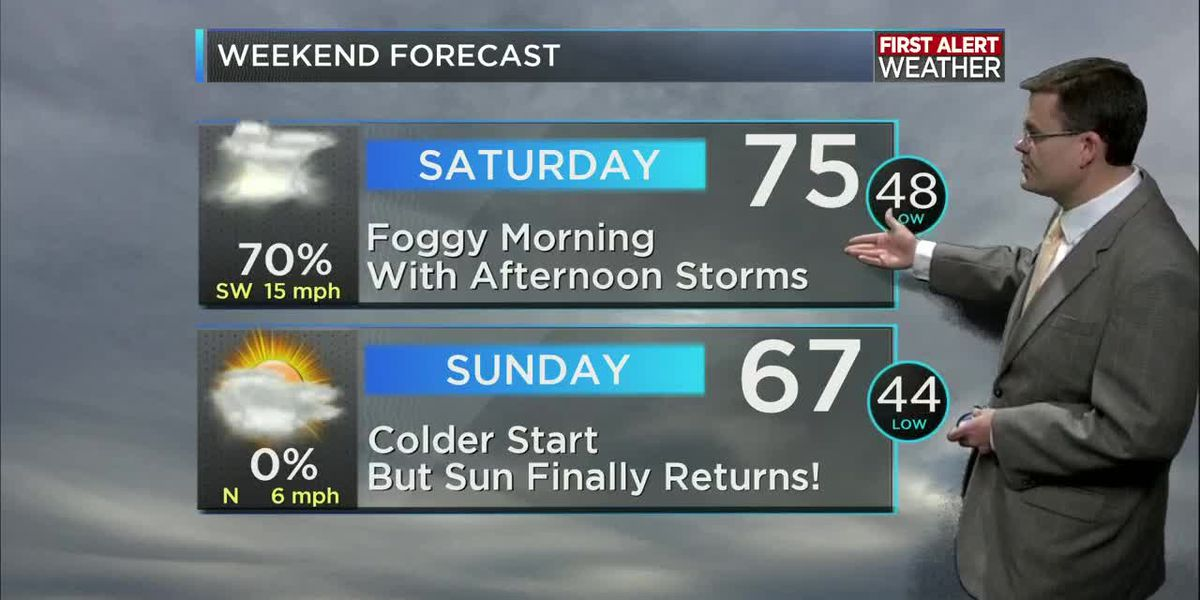 FIRST ALERT FORECAST: Dense morning fog ahead of a big warm-up today