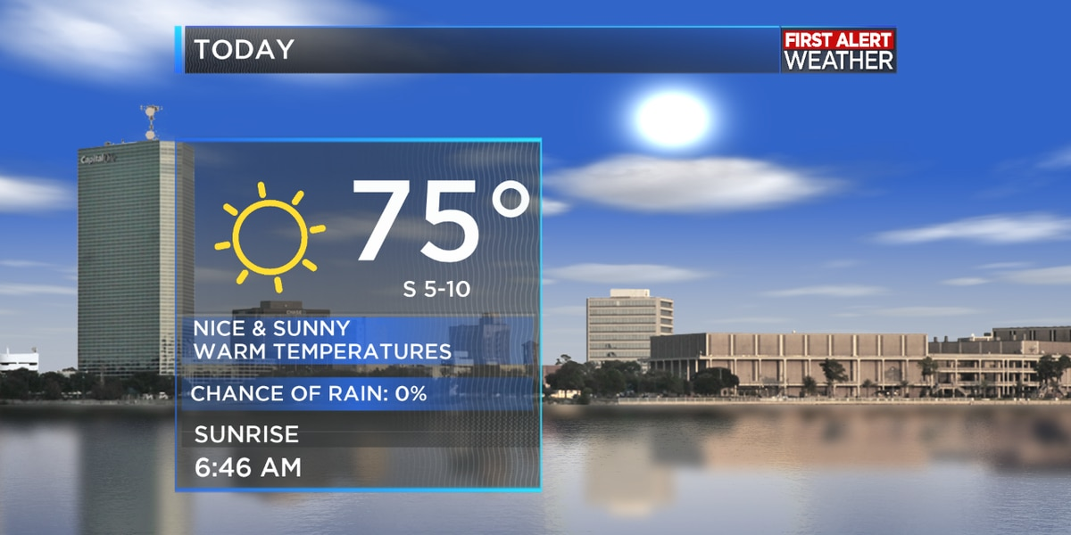 First Alert Forecast: Great weather to start the week; rain returns by midweek