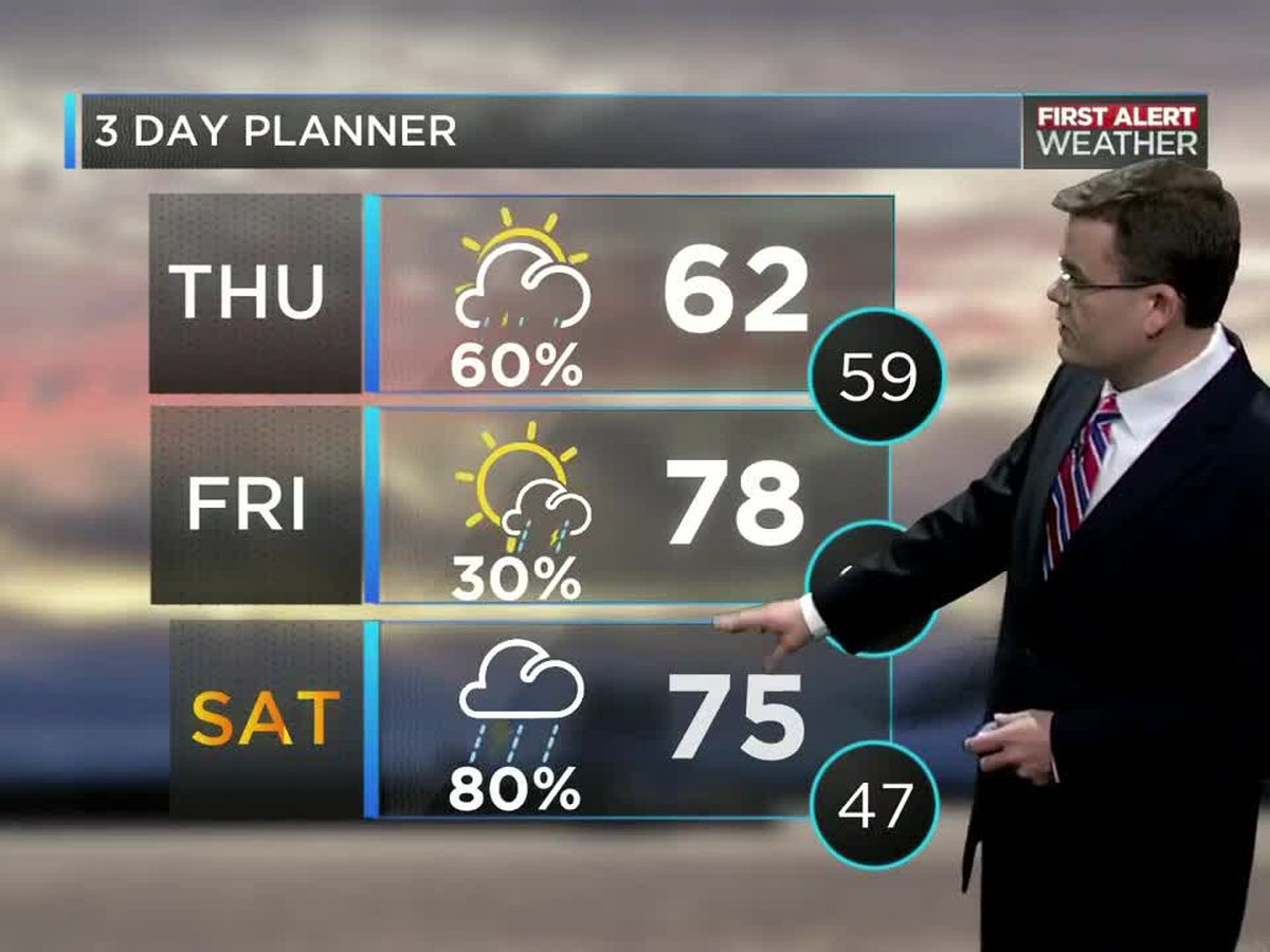 FIRST ALERT FORECAST: Scattered storms to start the day; warmer Friday