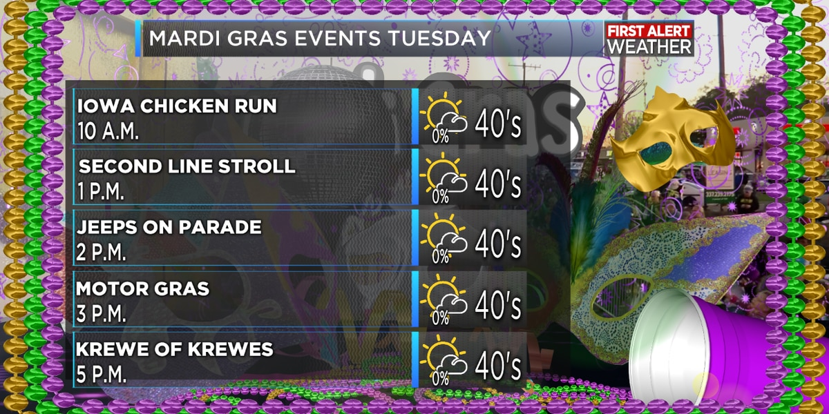First Alert Forecast Rainy Sunday But Clearing For Mardi Gras