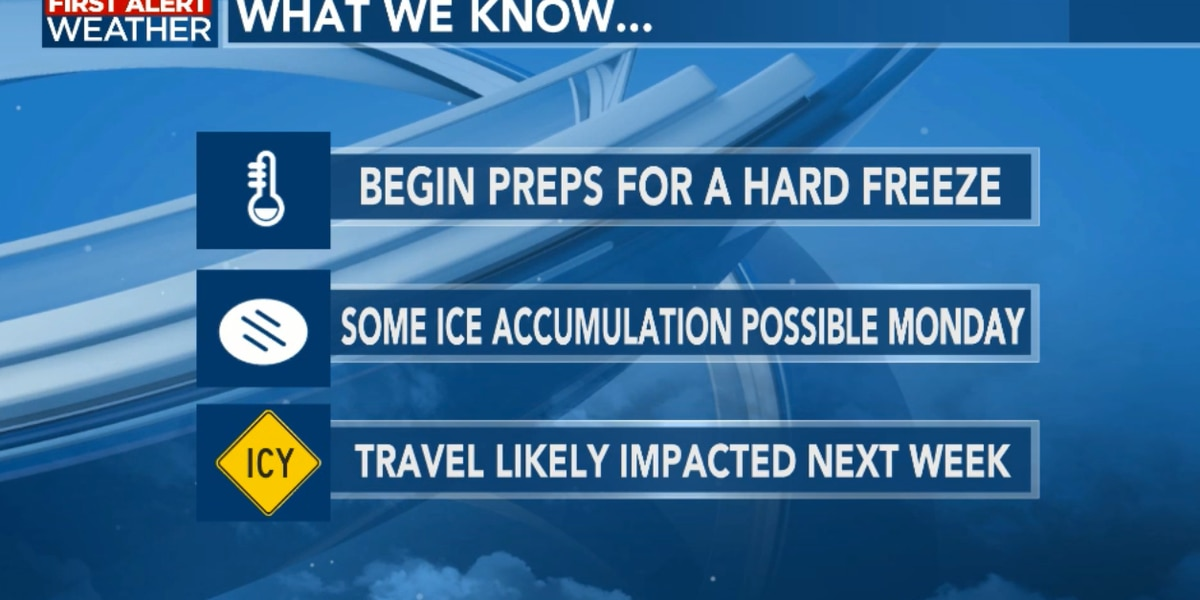 FIRST ALERT FORECAST: More rain Friday; bracing for extreme cold and wintry weather ahead