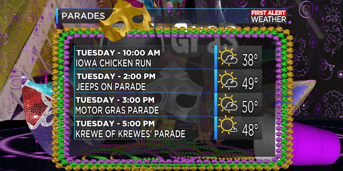 FIRST ALERT FORECAST: Mardi Gras weather much improved but keep a heavy coat