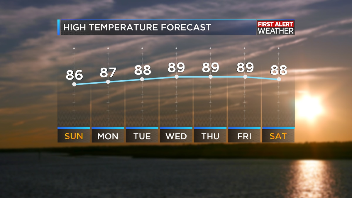First Alert Forecast: Strong storms possible late Saturday into early Sunday
