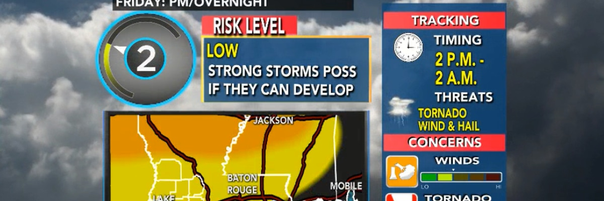 FIRST ALERT FORECAST: Watching for a risk of severe storms Friday afternoon/evening; stay weather aware!