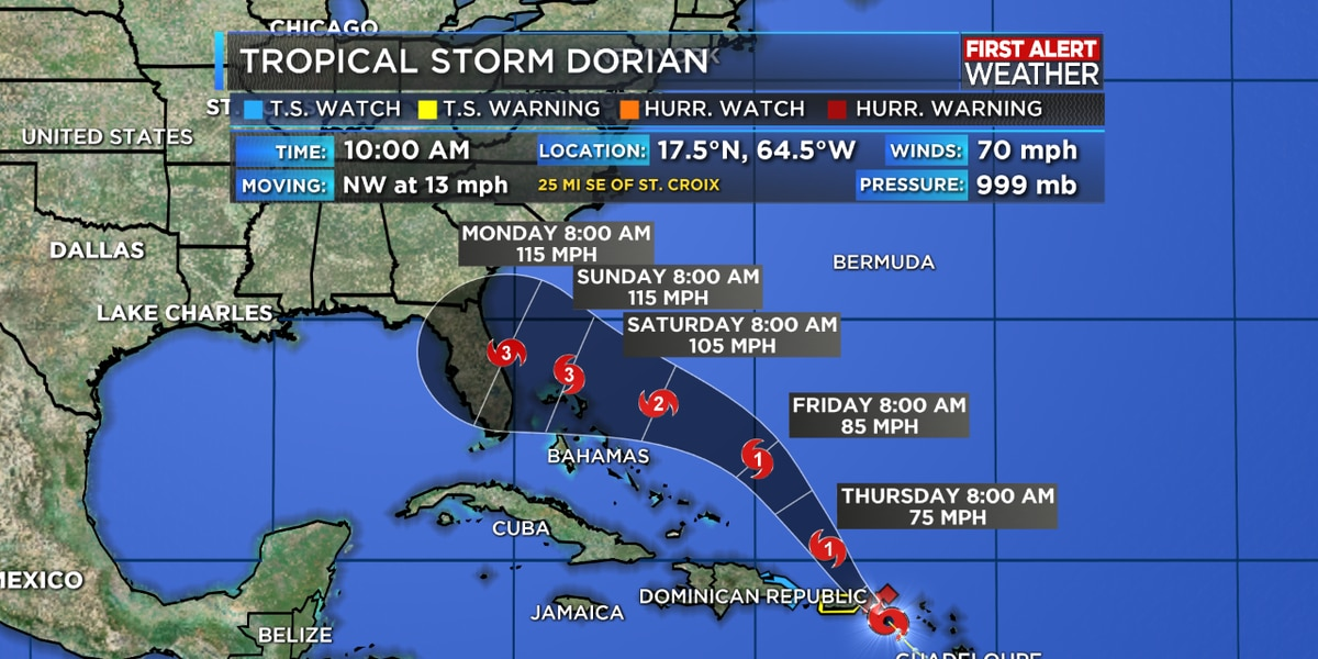 TROPICAL UPDATE: Dorian poses a major threat to the Southeastern US over the long holiday weekend