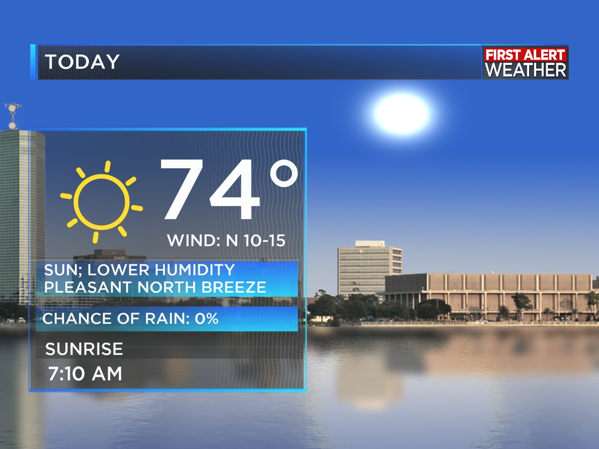 FIRST ALERT FORECAST: Pleasant air returns with cooler nights ahead this week