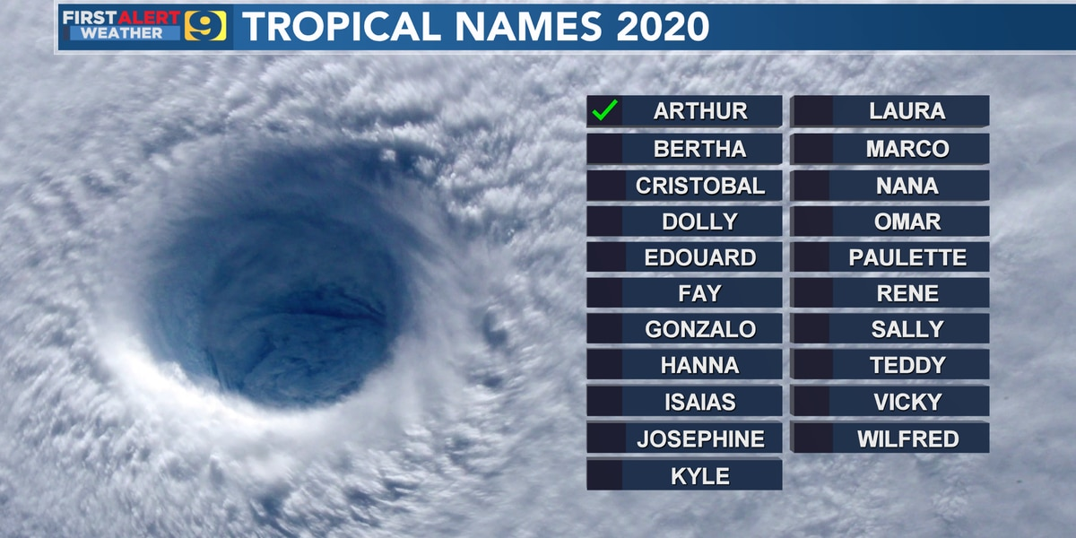 List of 2020 tropical storm and hurricane names for Atlantic, Gulf