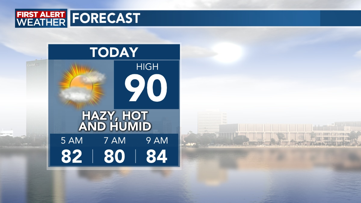 FIRST ALERT FORECAST: Hazy, hot and humid; still on track for weekend storms