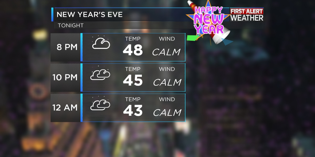 FIRST ALERT FORECAST: Dry to ring in the New Year ahead of a heavy rain threat Thursday