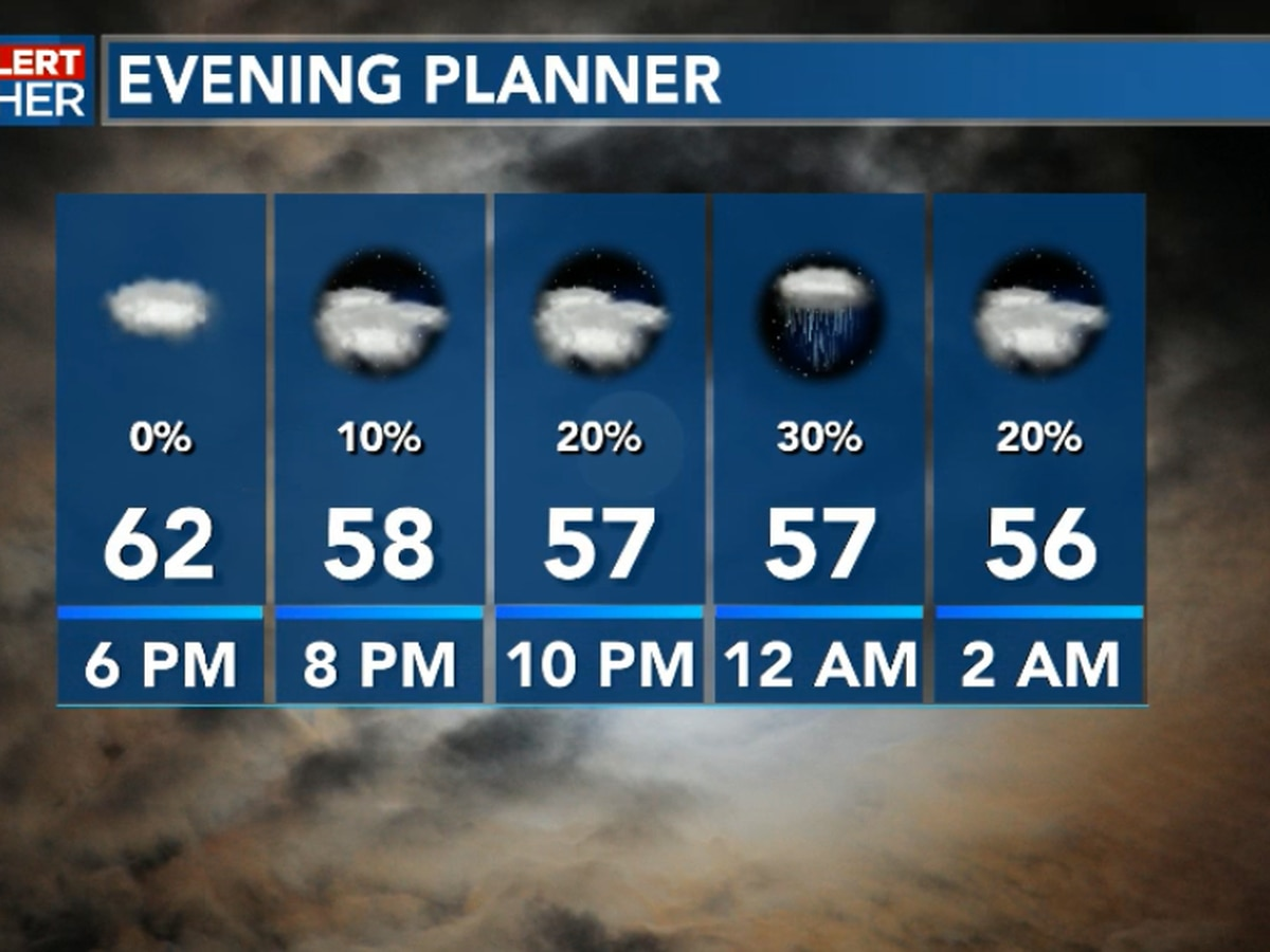 FIRST ALERT FORECAST: A couple showers late tonight; sunshine quickly back for Monday