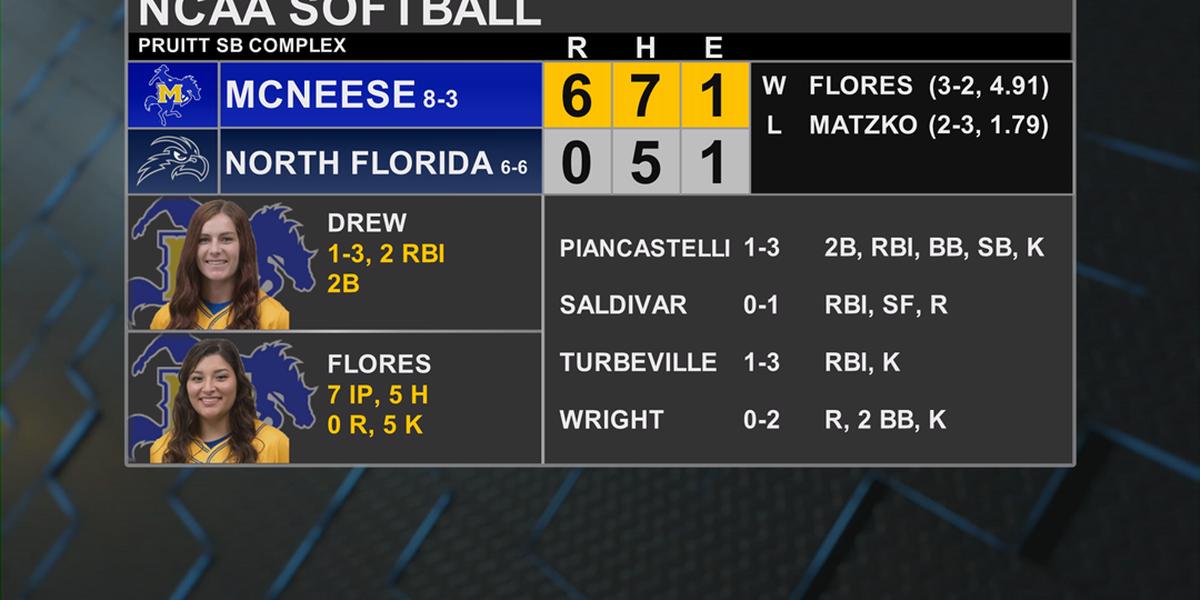 McNeese softball shuts out North Florida, 6-0