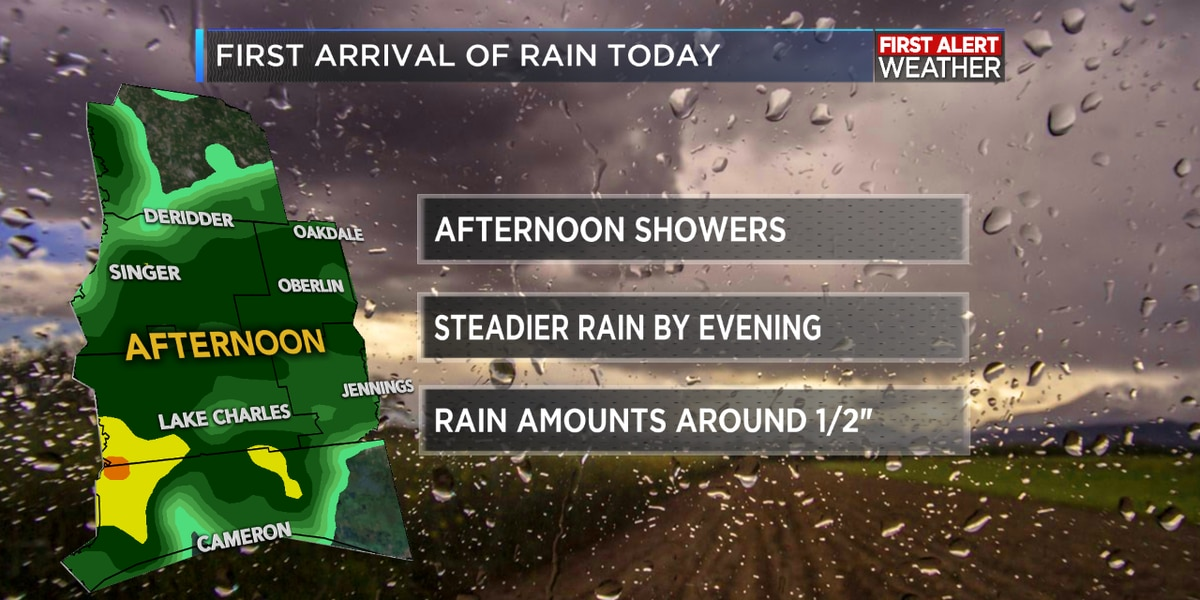 FIRST ALERT FORECAST: Colder weather less than 24 hours away with some rain returning later today