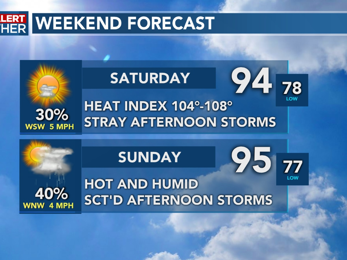 FIRST ALERT FORECAST: A hot afternoon with a few storms, the heat and storms continue for the weekend